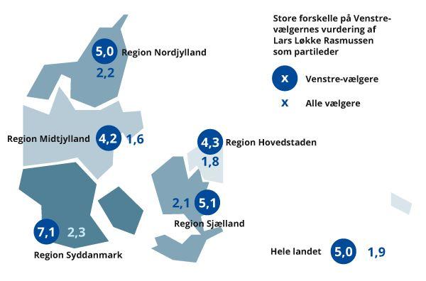 Løkke får højeste karakterer i Syddanmark